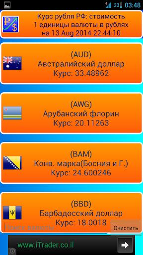 Курс рубля + конвертер