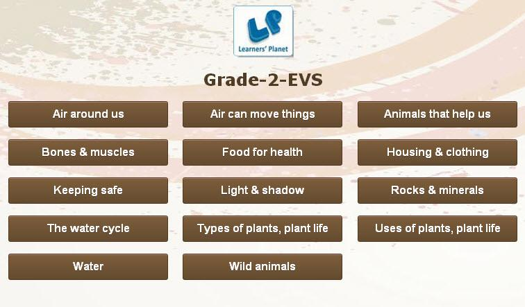 Grade-2-EVS-Interactive WB - Android Apps on Google Play