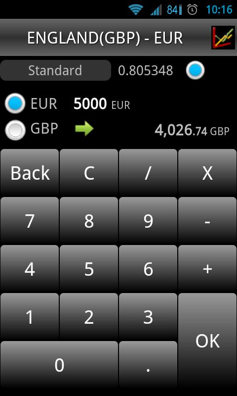 Currency - screenshot
