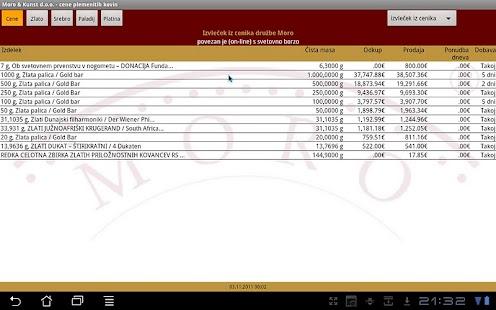 MORO - Trenutne borzne cene- screenshot thumbnail