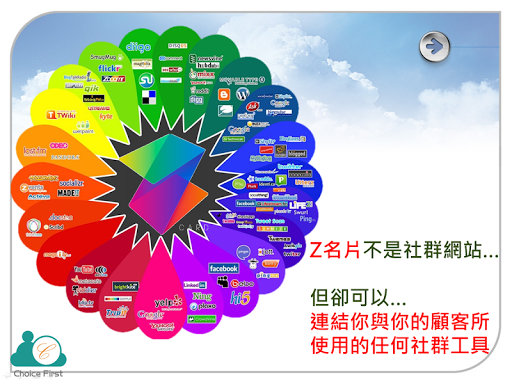 Z名片 陳奕彰 康莊 最Z-HIGH的名片ZCARD