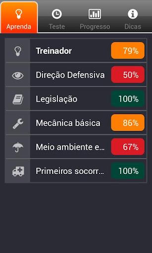 iTeoria Brasil - Exame Detran