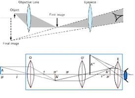 Screenshot of Scientific Camera
