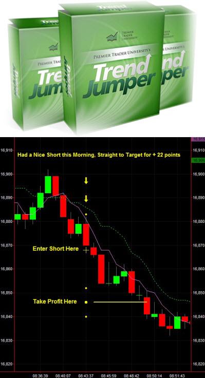 Trend jumper trading system