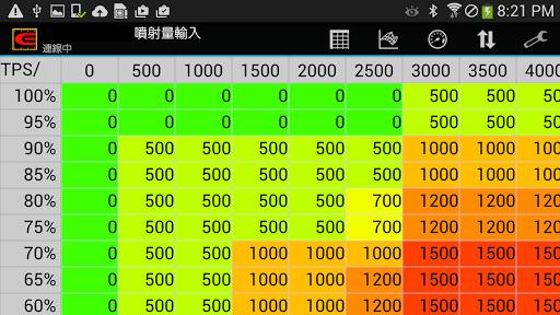 【免費工具App】Enigma CUB50-APP點子