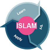 The Islam for Non-Muslims HD