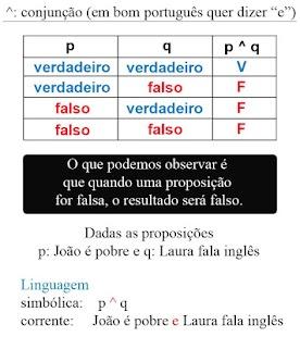 LÓGICA PARA CONCURSOS - FREE