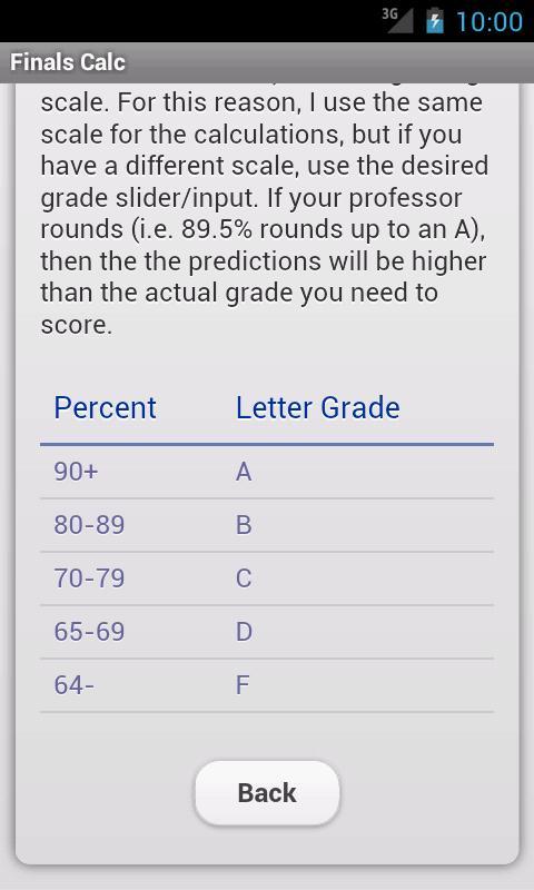 Finals! Grade Calculator- screenshot