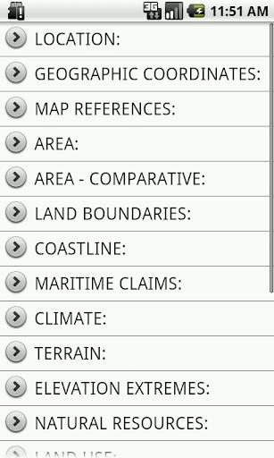 【免費教育App】Mali Facts-APP點子