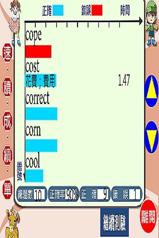 玩免費教育APP|下載油漆式速記法-超左腦句型英檢中級試用版 app不用錢|硬是要APP