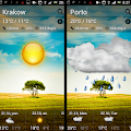 Cute Weather download