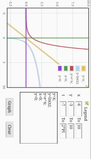Math Graph Free