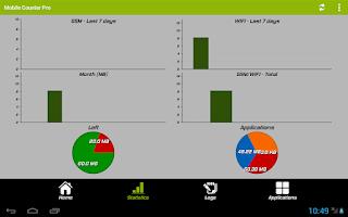 Screenshot of Mobile Counter Pro - 3G, WIFI