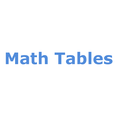 Simple Math Tables Multiply