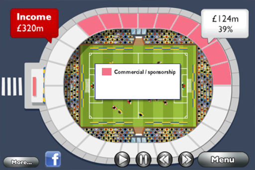 FootyFinance Man Utd 2011 12