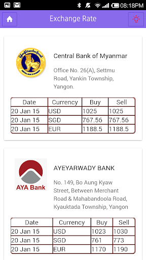 Myanmar Financial Information