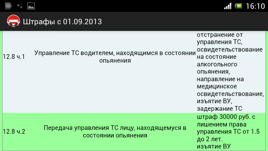Штрафы с 01.09.13 - screenshot