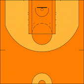 Basketball Shot Chart Aide