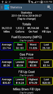 MPG Tracker- screenshot thumbnail