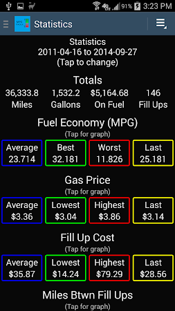 MPG Tracker 3.1.1 screenshot 2015330