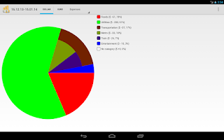 Screenshot of Household Budget Lite