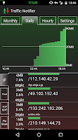 Screenshot of Traffic Notifier +PacketFilter