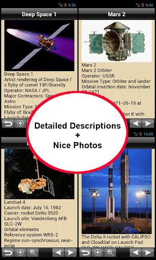 Rockets Spacecrafts Bible