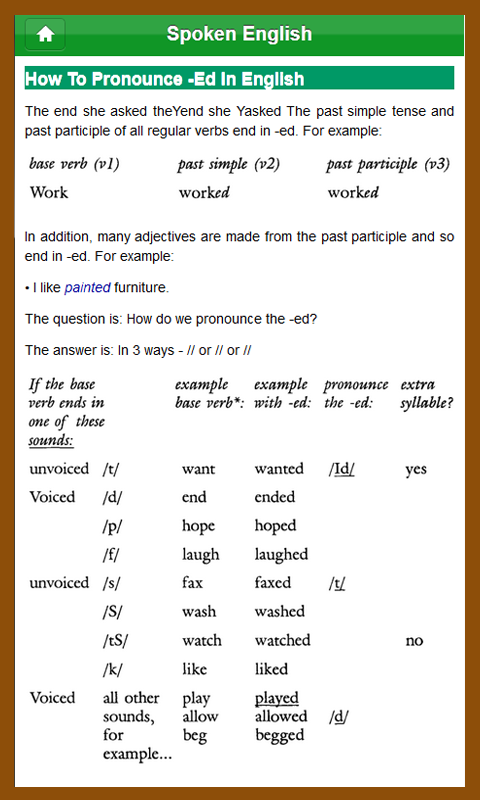 Spoken English Through Tamil In Pdf - Free Software and ...
