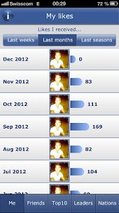 My facebook likes