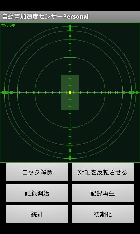 Car acceleration sensor person- screenshot