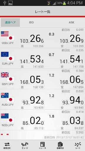 外為ジャパン FX Trade