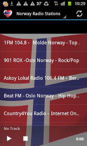 Norway Radio Music News