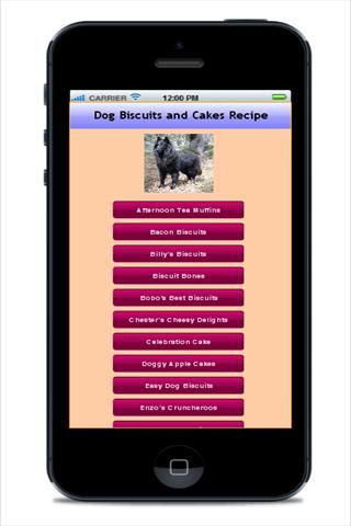 Dog Biscuit and Cake Recipes