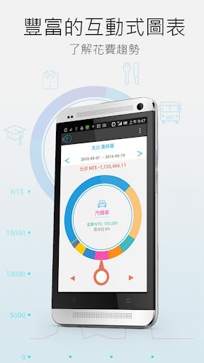 玩財經App|記帳 AndroMoney 理財幫手免費|APP試玩