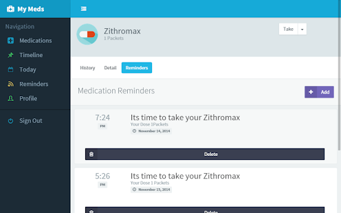 zithromax for gonorrhea
