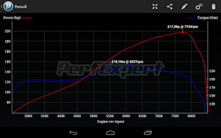 Screenshot of PerfExpert - Onboard Car Dyno