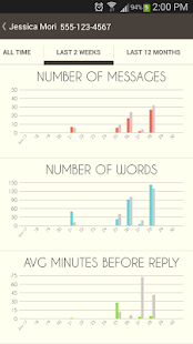 Texty Time - SMS Statistics - screenshot thumbnail