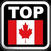UnivCA: Canada Top Colleges
