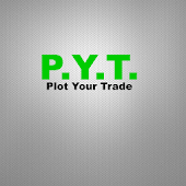 Plot Your Trade - stock market