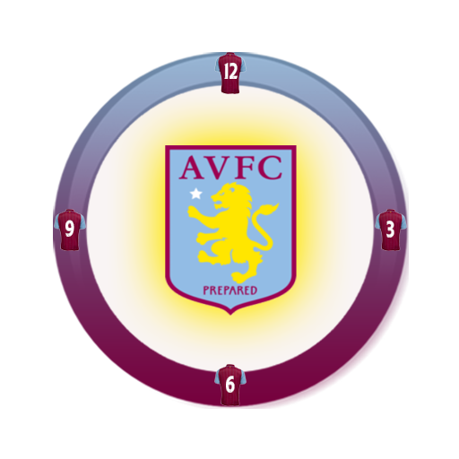 Aston Villa Clock Widget