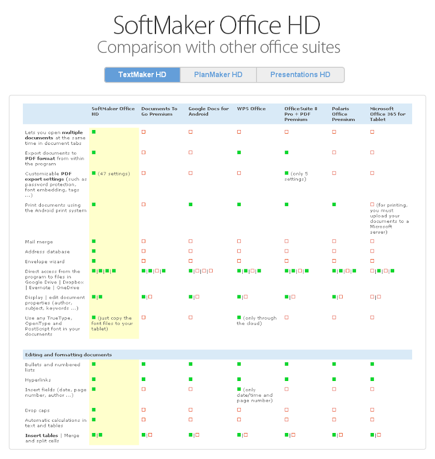 Office HD: TextMaker FULL- screenshot