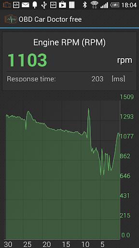 OBD Car Doctor | ELM327 OBD2 6.3.3 statistic screenshots 2