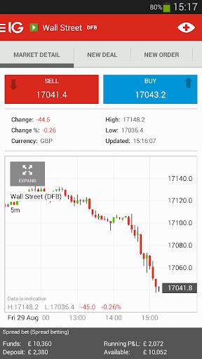 IG 外滙和差價合約交易