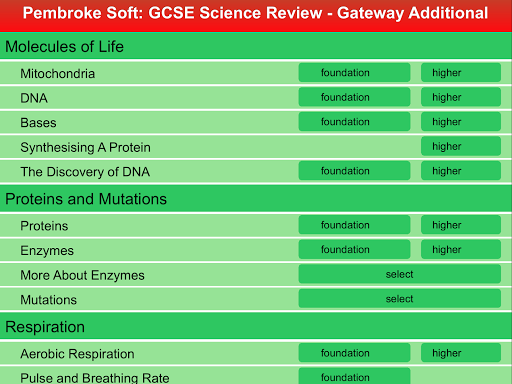 Gateway Add. Science Review