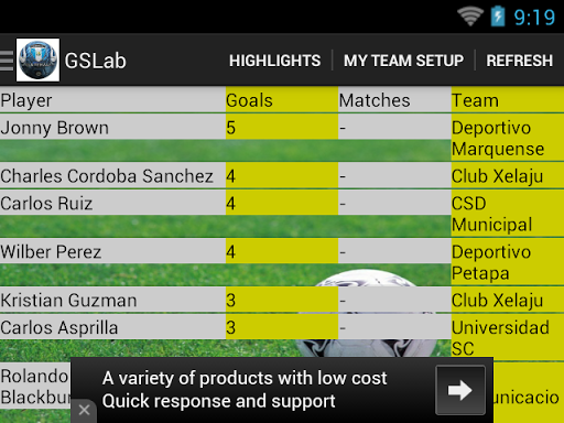 免費運動App|Guatemala Football 2014/15 HD|阿達玩APP