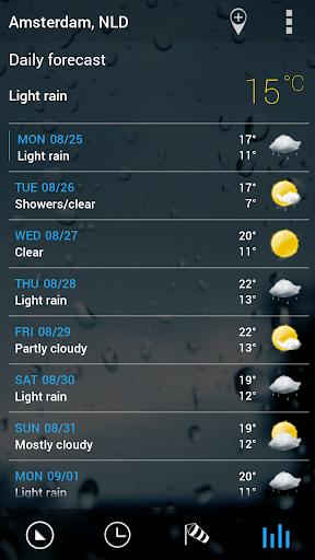 Digital clock & world weather screenshot