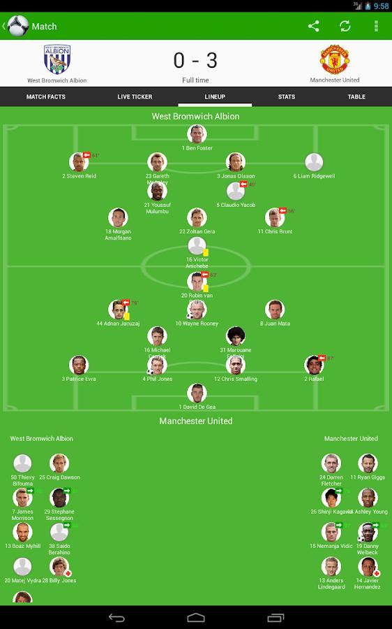 Soccer Scores Pro - Fotmob V18 7 [ads-removed] | Team OS