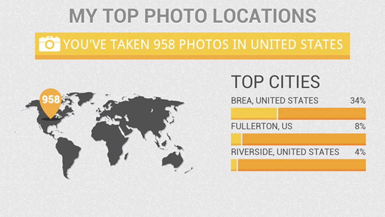 Photo Infographic Generator- screenshot