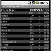 CPU Memory Monitor