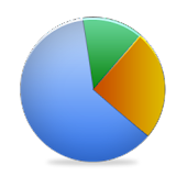 Android Usage Statistic